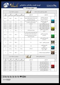 IMG 20190730 172713 015 202x286 - لیست قیمت+کاتالوگ محصولات رنگ ماندگار