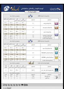 IMG 20190730 172715 237 206x286 - لیست قیمت+کاتالوگ محصولات رنگ ماندگار
