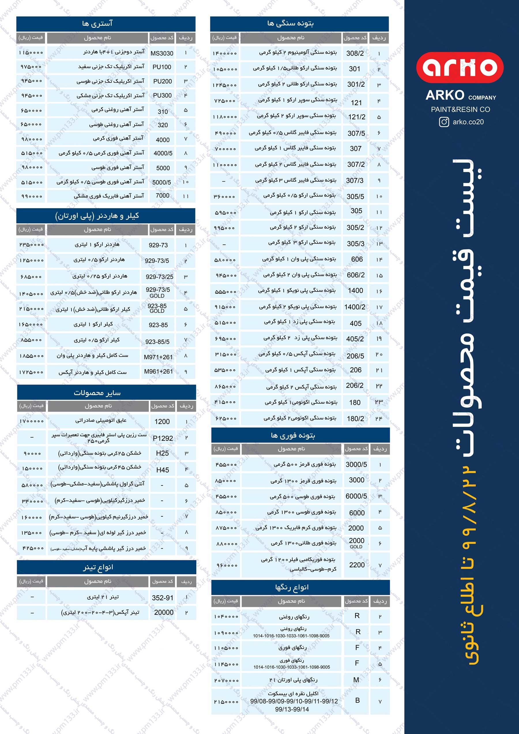 آرکو لیست قیمت صنایع رنگ و رزین آرکو 22-06-99