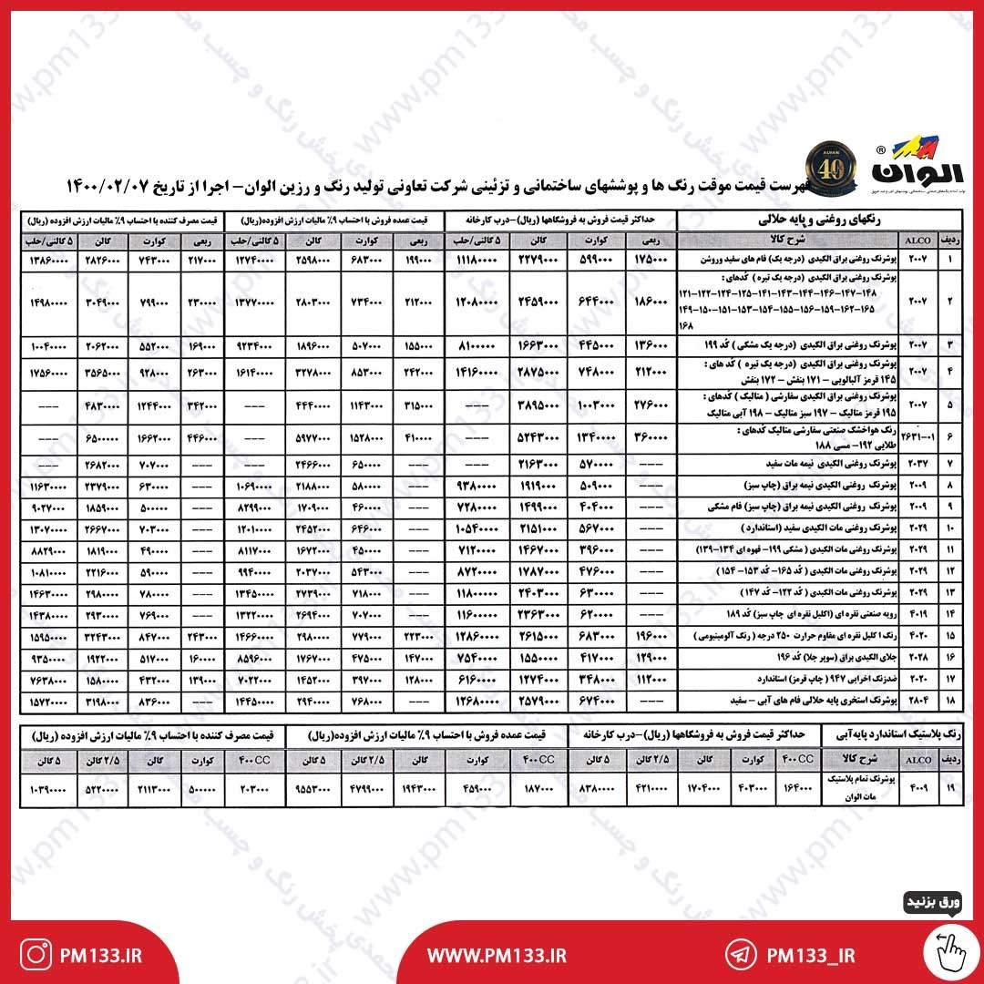 لیست قیمت رنگ الوان 07-02-1400