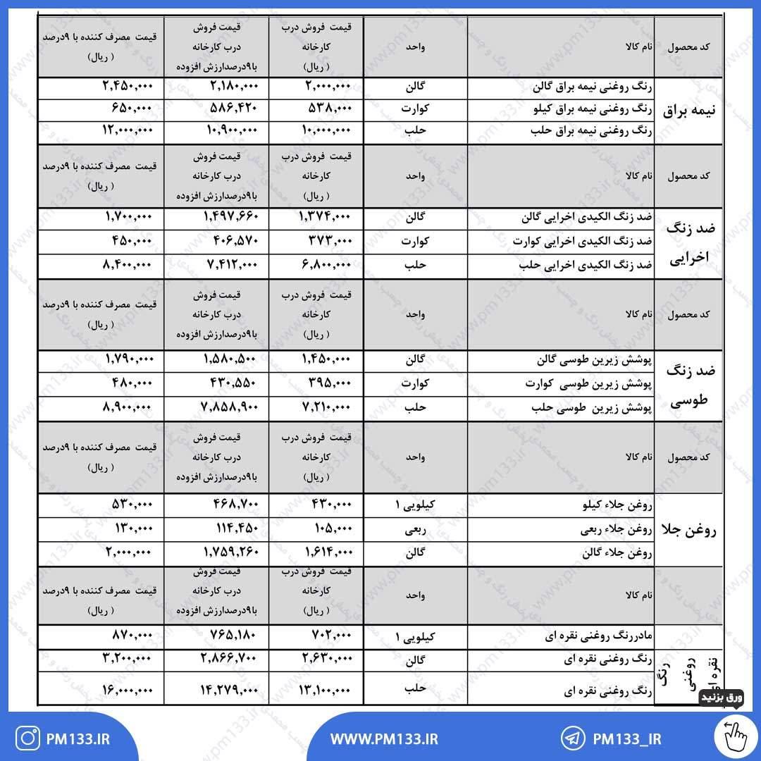 لیست قیمت پارس بهار - 20-01-1400