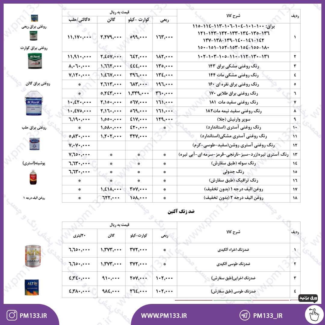 لیست قیمت رنگ های روغنی آق رنگ 20-02-1400