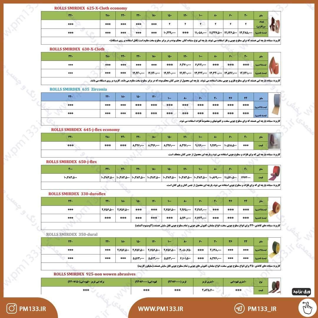 لیست قیمت سنباده رول اسمیردکس 23-10-99