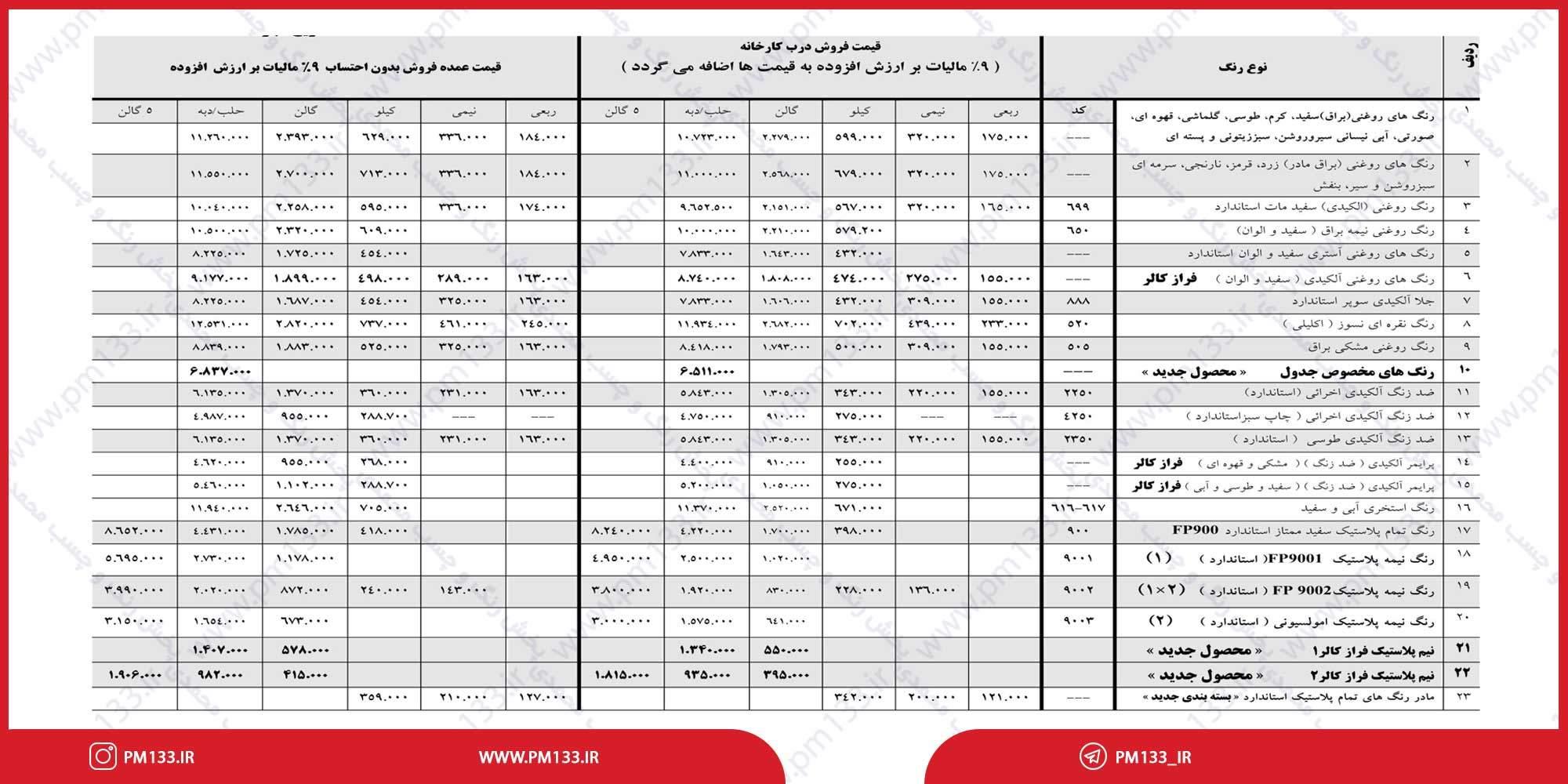 لیست قیمت فرازپیشه 04-02-1400 صفحه 1