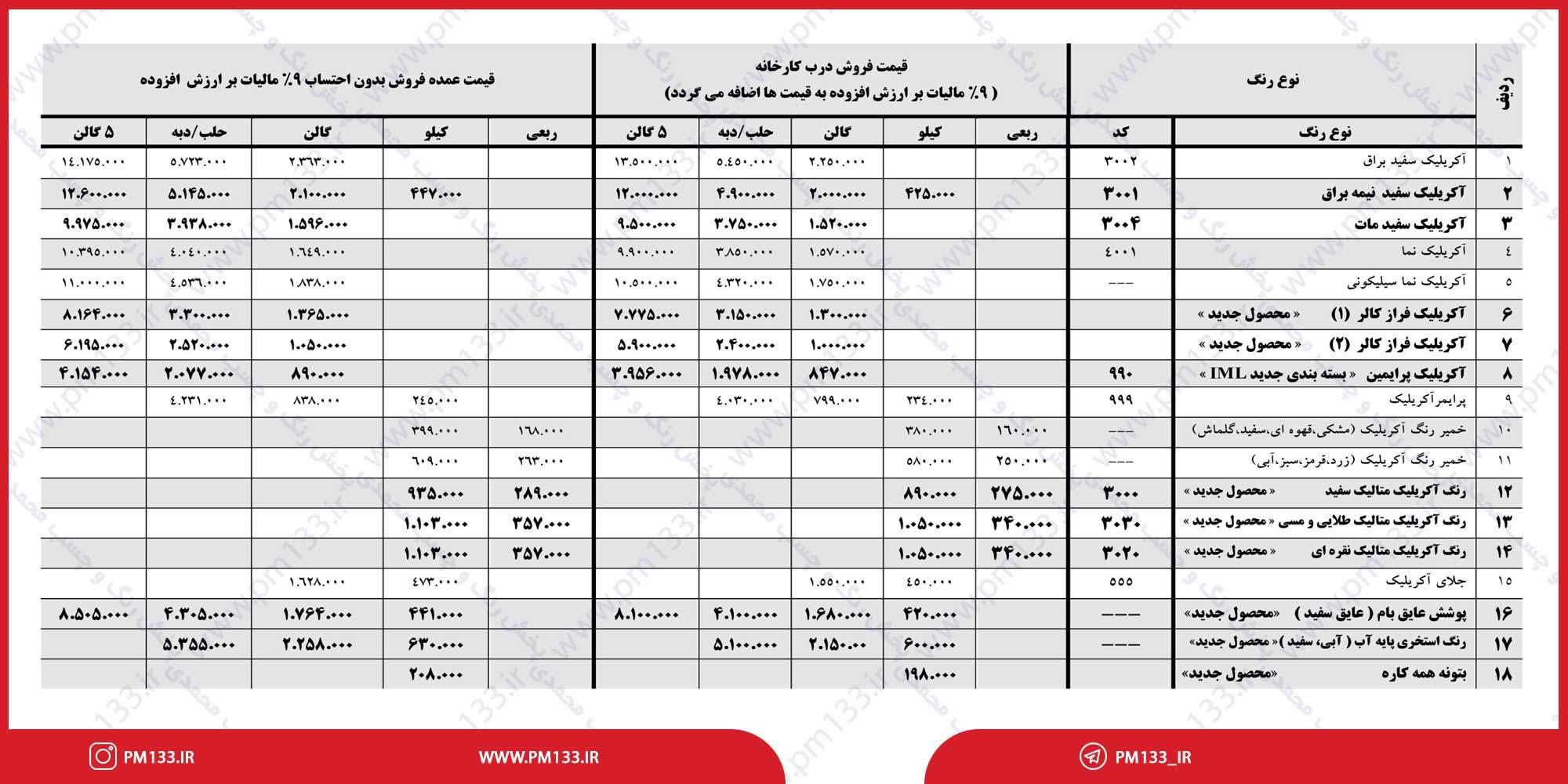 لیست قیمت فرازپیشه 04-02-1400 صفحه 3