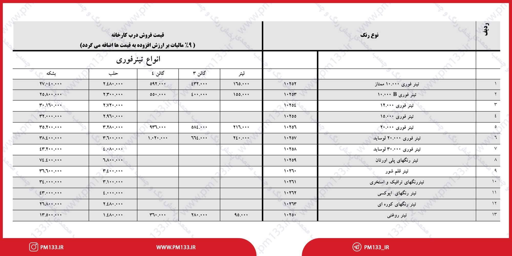 لیست قیمت فرازپیشه 04-02-1400 صفحه 5