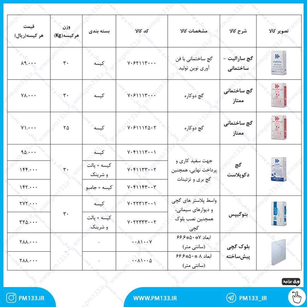لیست قیمت کی پلاس و کناف 11-02-1400-ص2