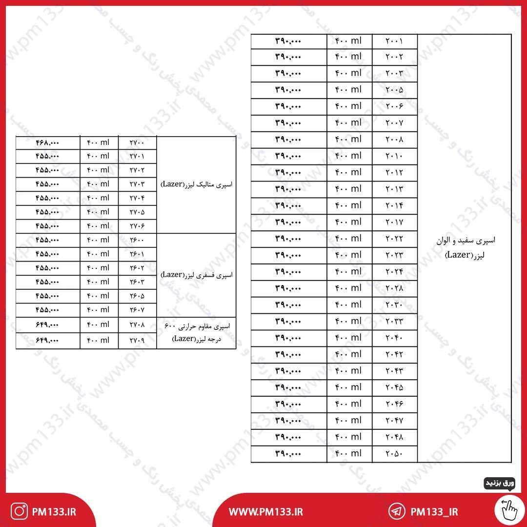 لیست قیمت اسپری های رنگسازی ایران و نیپون 12-02-1400