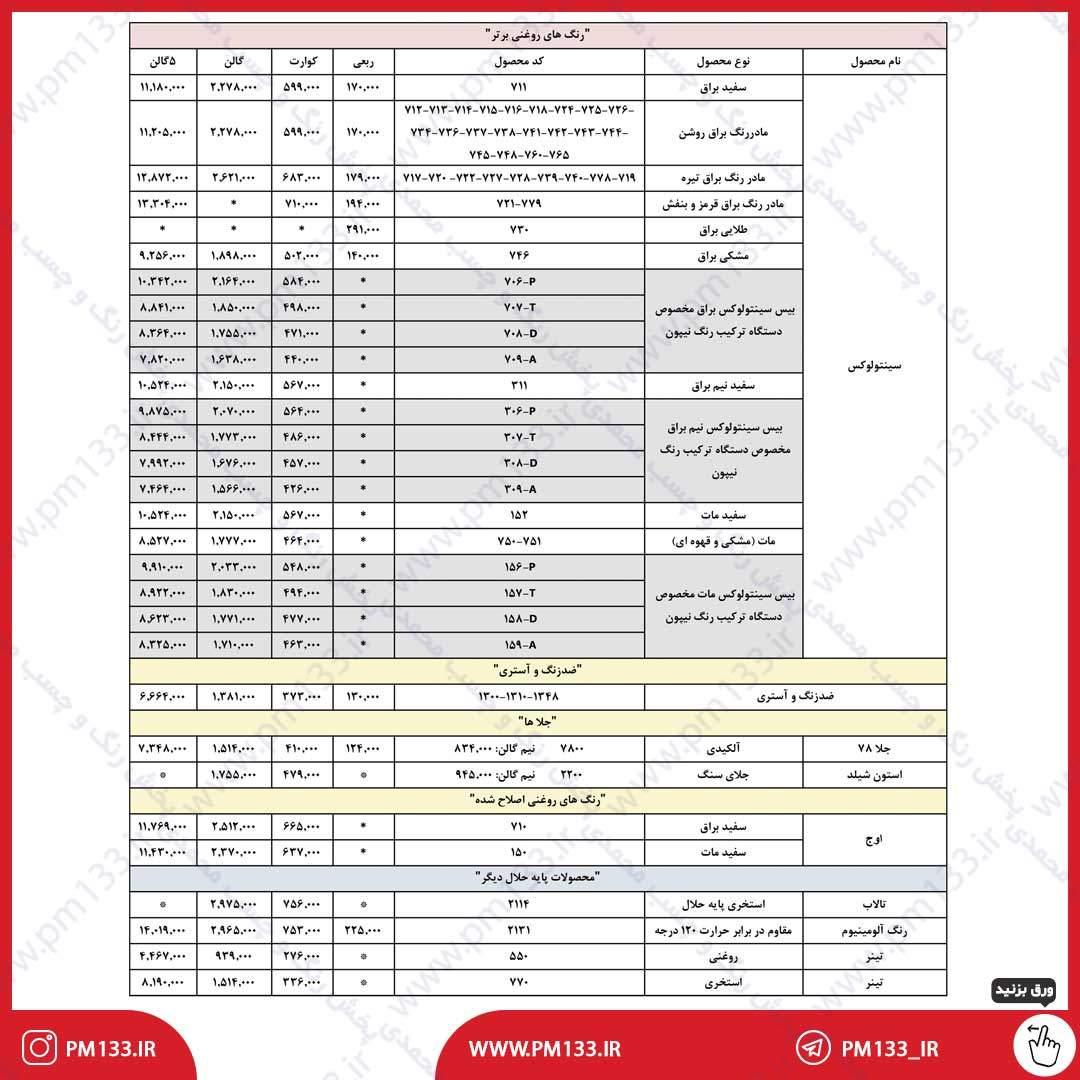 لیست قیمت رنگ های روغنی رنگسازی ایران و نیپون 12-02-1400
