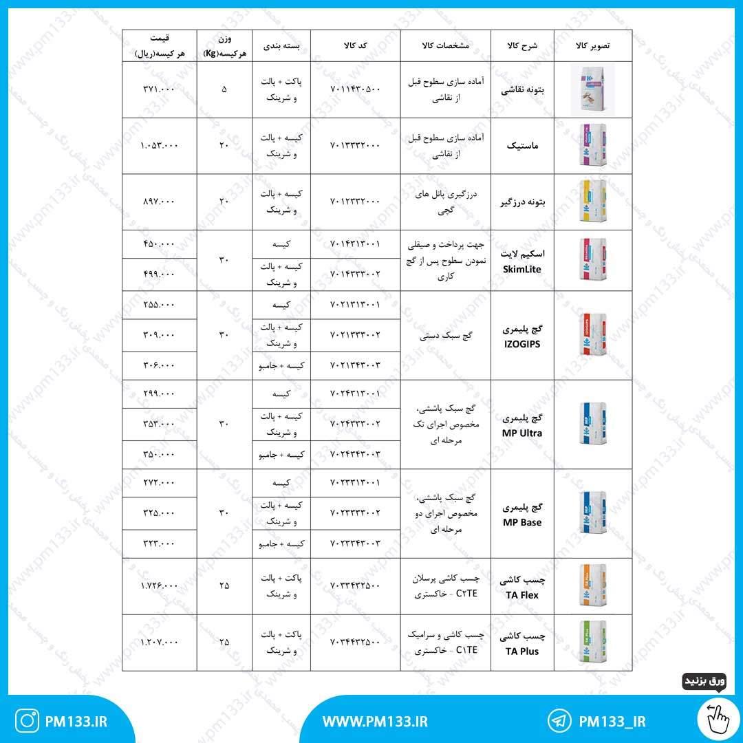 لیست قیمت کی پلاس و کناف 11-02-1400