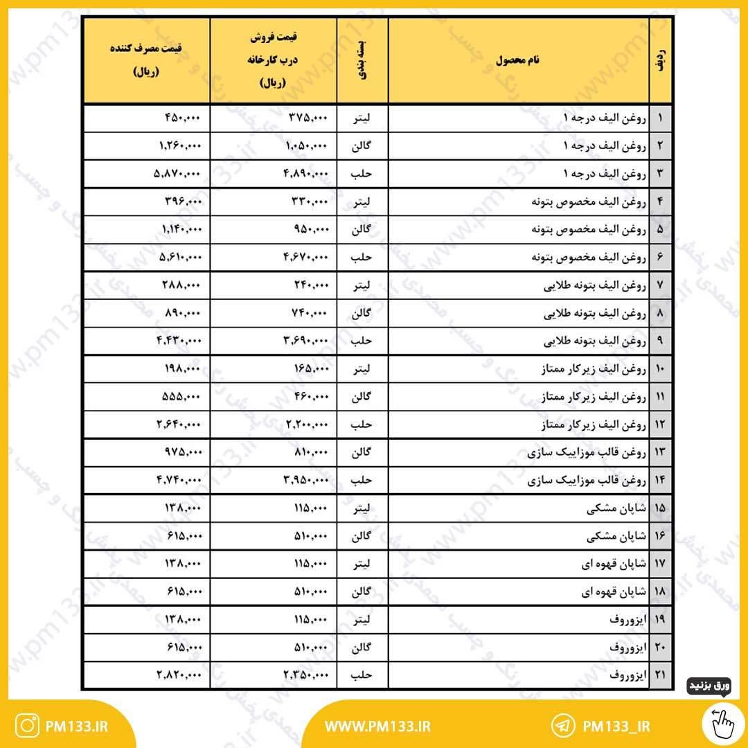 لیست قیمت رزین گل 13-03-1400 صفحه 1