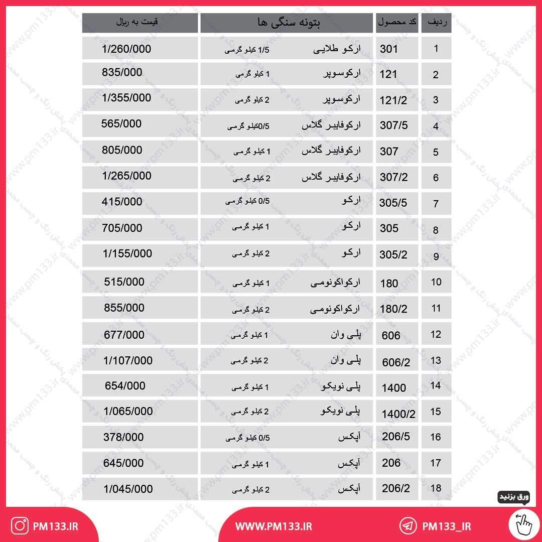 لیست قیمت بتونه سنگی و بتونه فوری آرکو 20-04-1400