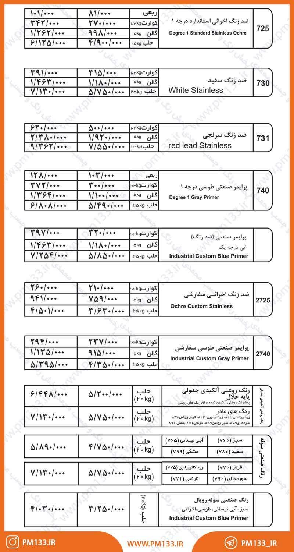 لیست قیمت ضد زنگ و رنگ جدولی ساندورا 21-07-1399