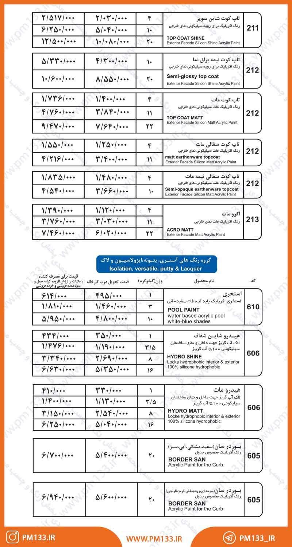 لیست قیمت رنگ های آستری ساندورا 21-07-1399