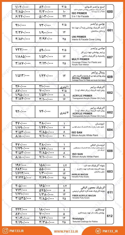 لیست قیمت رنگ های آستری و بتونه ساندورا 21-07-1399