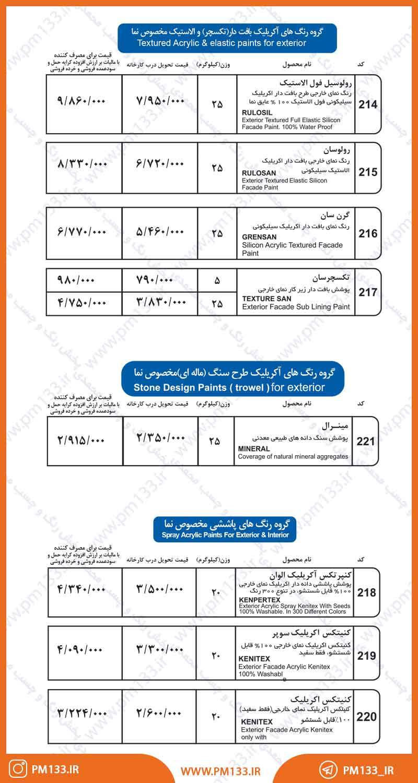 لیست قیمت رنگ های آکریلیک ساندورا 21-07-1399