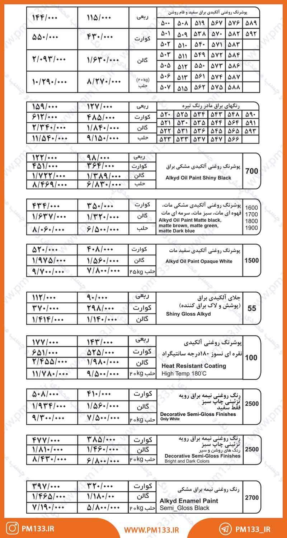 لیست قیمت رنگ های روغنی ساندورا 21-07-1399